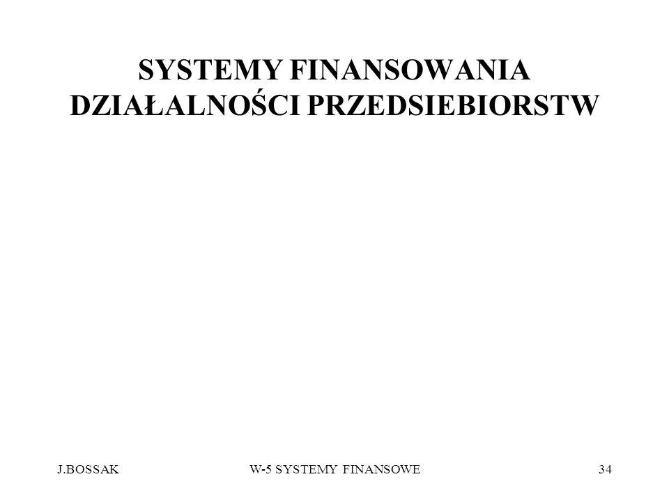 SYSTEMY FINANSOWANIA DZIAŁALNOŚCI PRZEDSIEBIORSTW