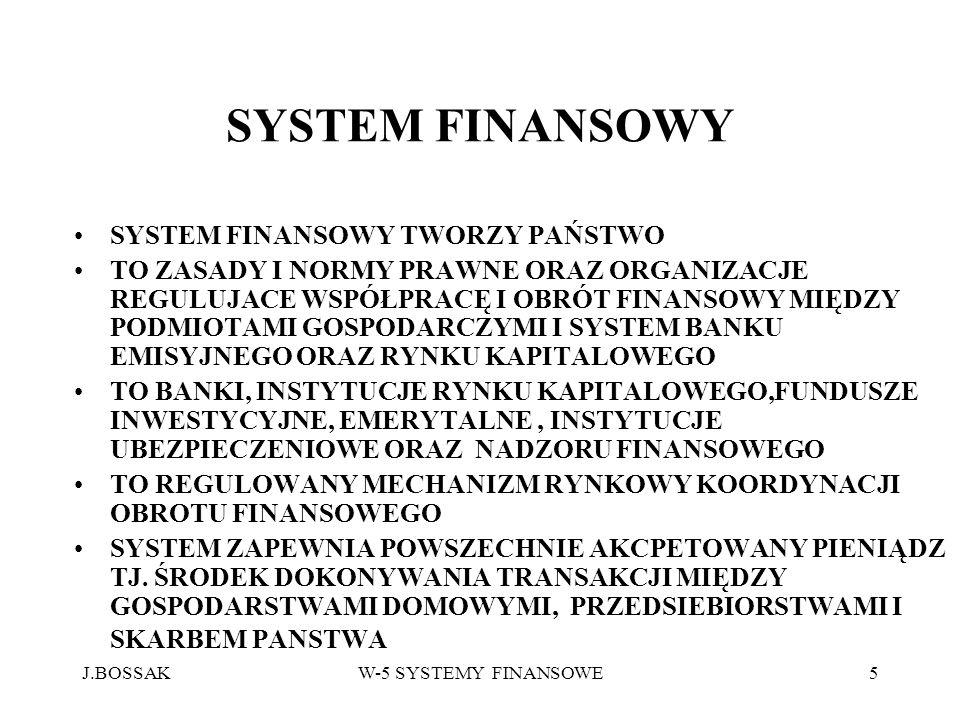 SYSTEM FINANSOWY SYSTEM FINANSOWY TWORZY PAŃSTWO