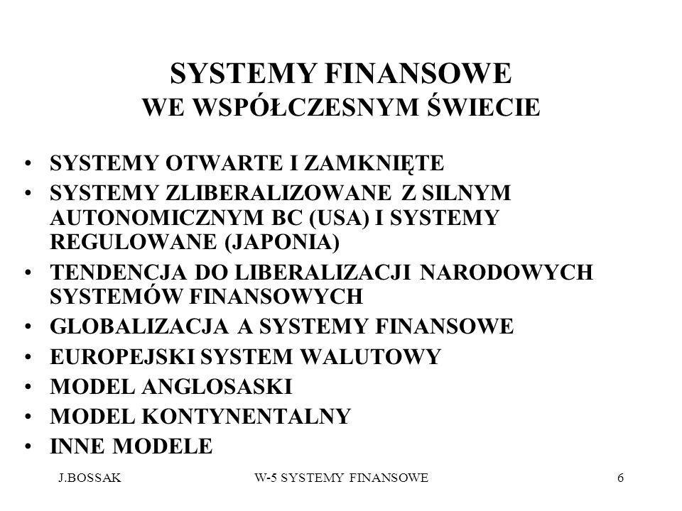 SYSTEMY FINANSOWE WE WSPÓŁCZESNYM ŚWIECIE