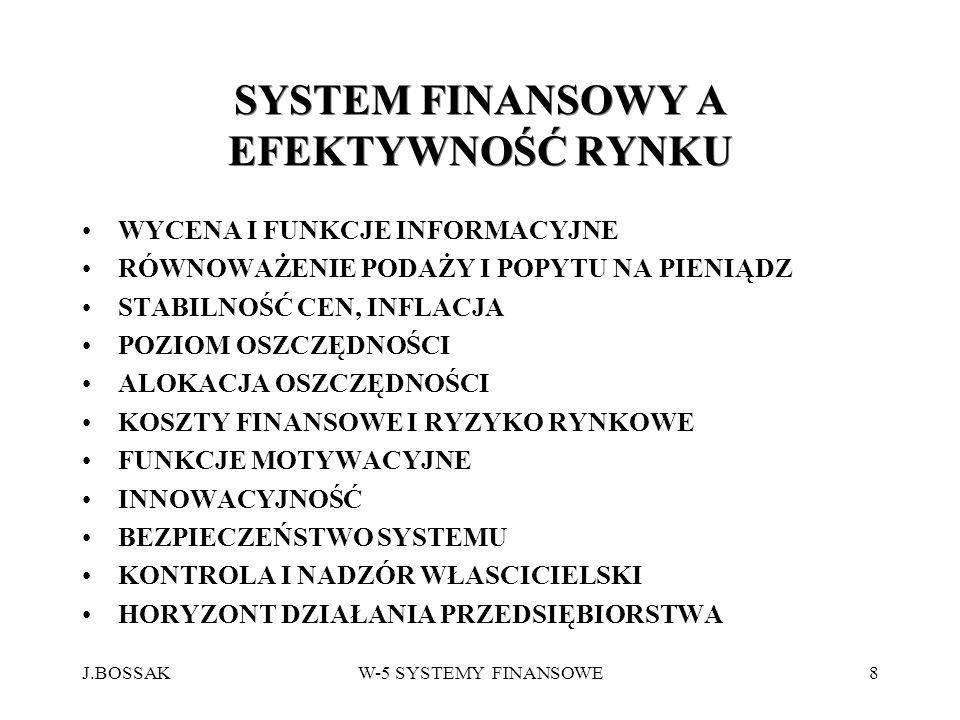 SYSTEM FINANSOWY A EFEKTYWNOŚĆ RYNKU