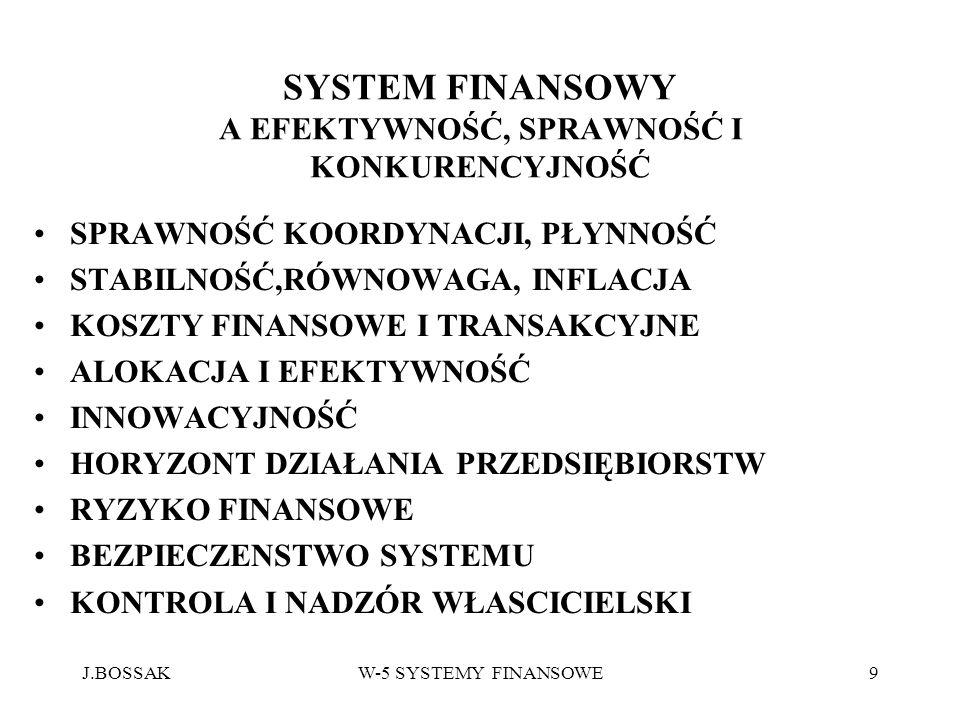 SYSTEM FINANSOWY A EFEKTYWNOŚĆ, SPRAWNOŚĆ I KONKURENCYJNOŚĆ