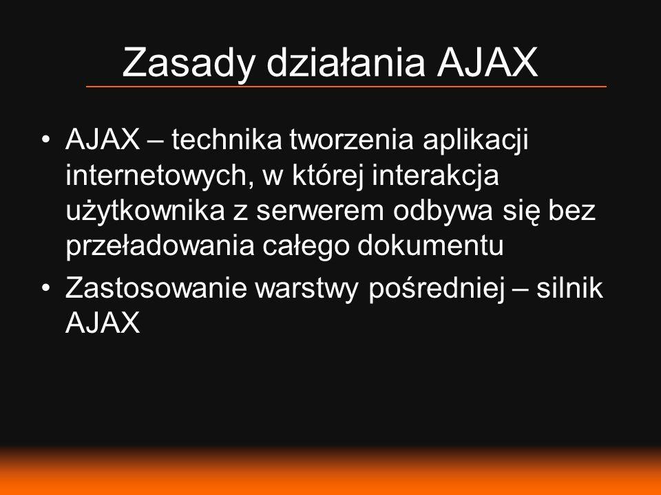 Zasady działania AJAX