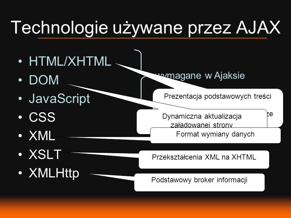 Technologie używane przez AJAX