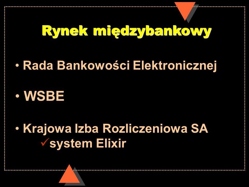 Rynek międzybankowy Rada Bankowości Elektronicznej. WSBE. Krajowa Izba Rozliczeniowa SA. system Elixir.