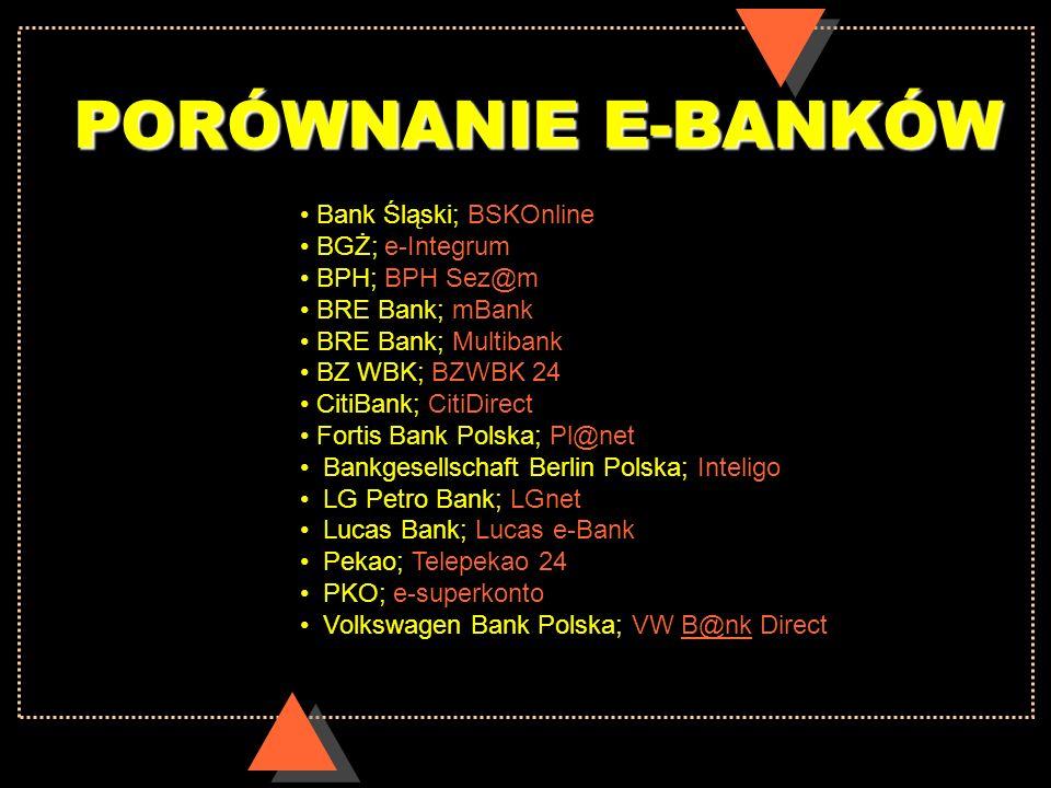 PORÓWNANIE E-BANKÓW PORÓWNANIE E-BANKÓW