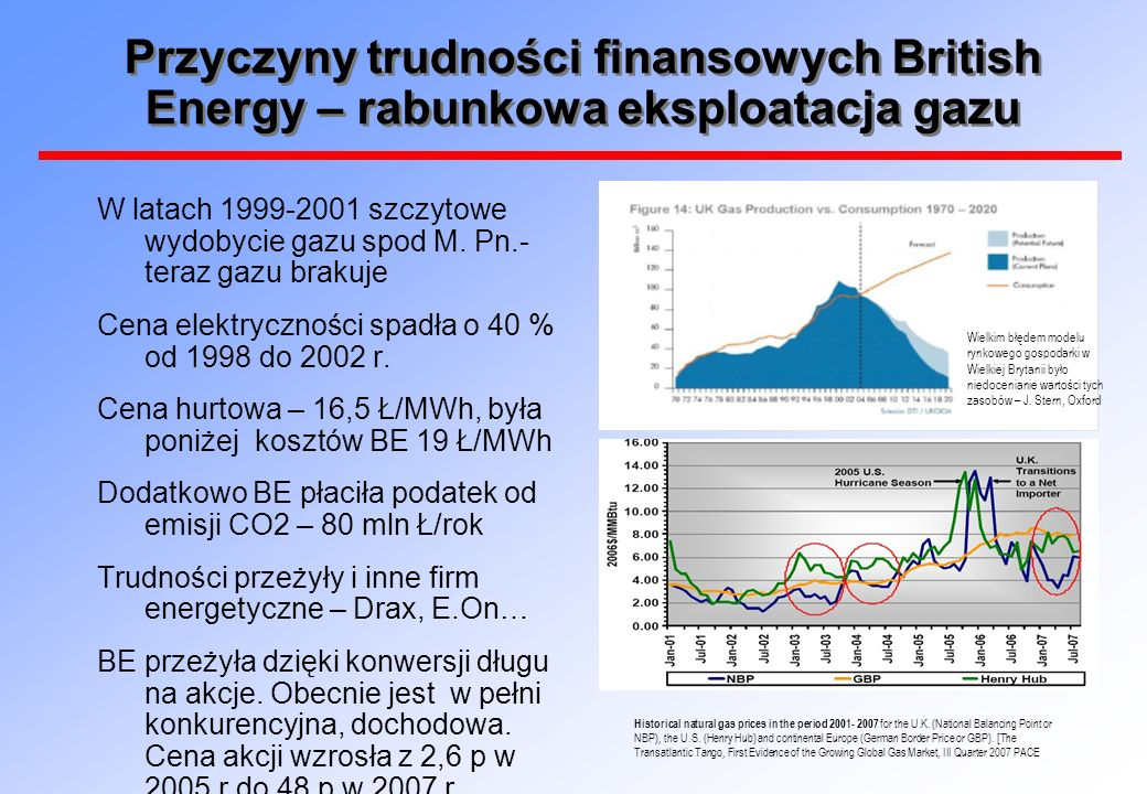 Przyczyny trudności finansowych British Energy – rabunkowa eksploatacja gazu