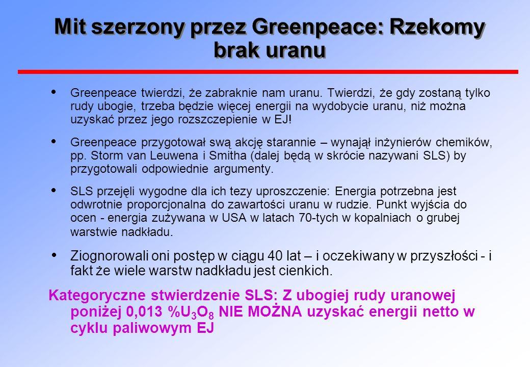 Mit szerzony przez Greenpeace: Rzekomy brak uranu