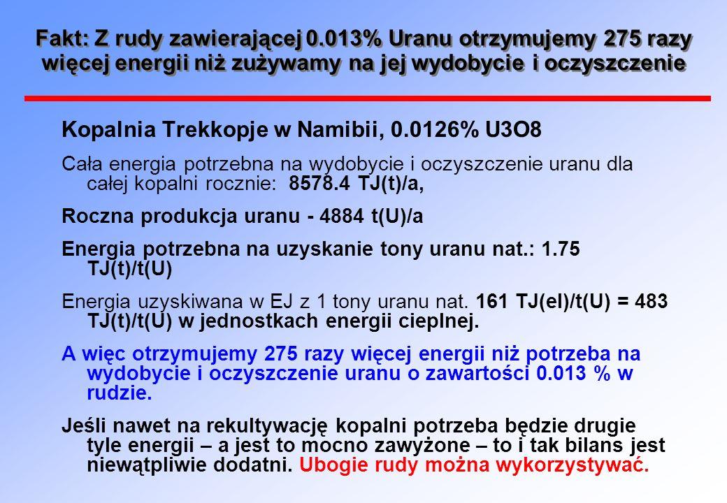 Kopalnia Trekkopje w Namibii, 0.0126% U3O8