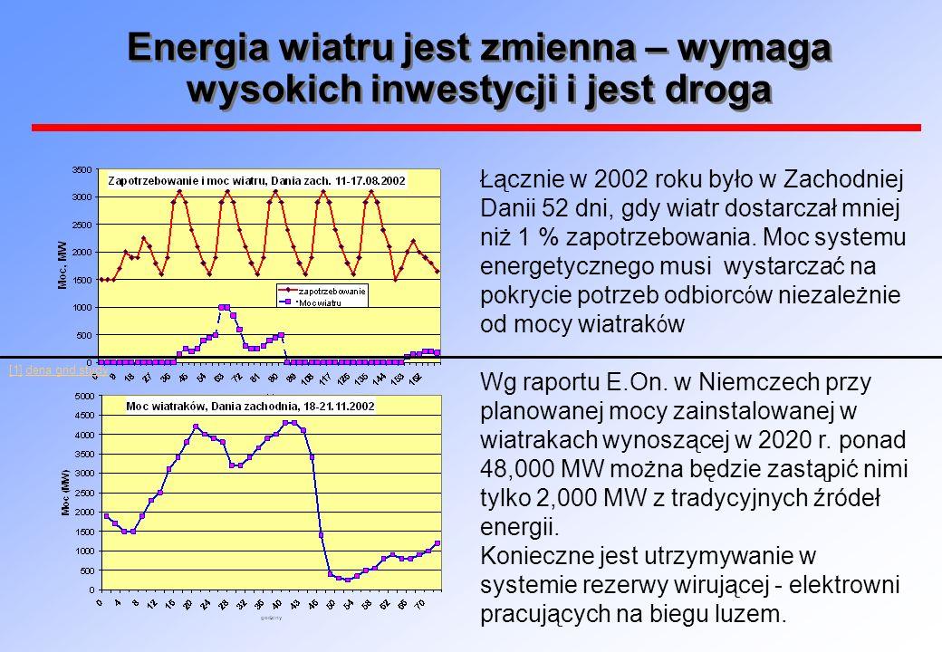 Energia wiatru jest zmienna – wymaga wysokich inwestycji i jest droga
