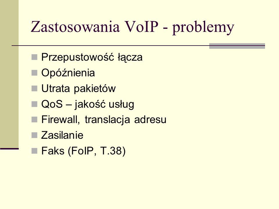 Zastosowania VoIP - problemy
