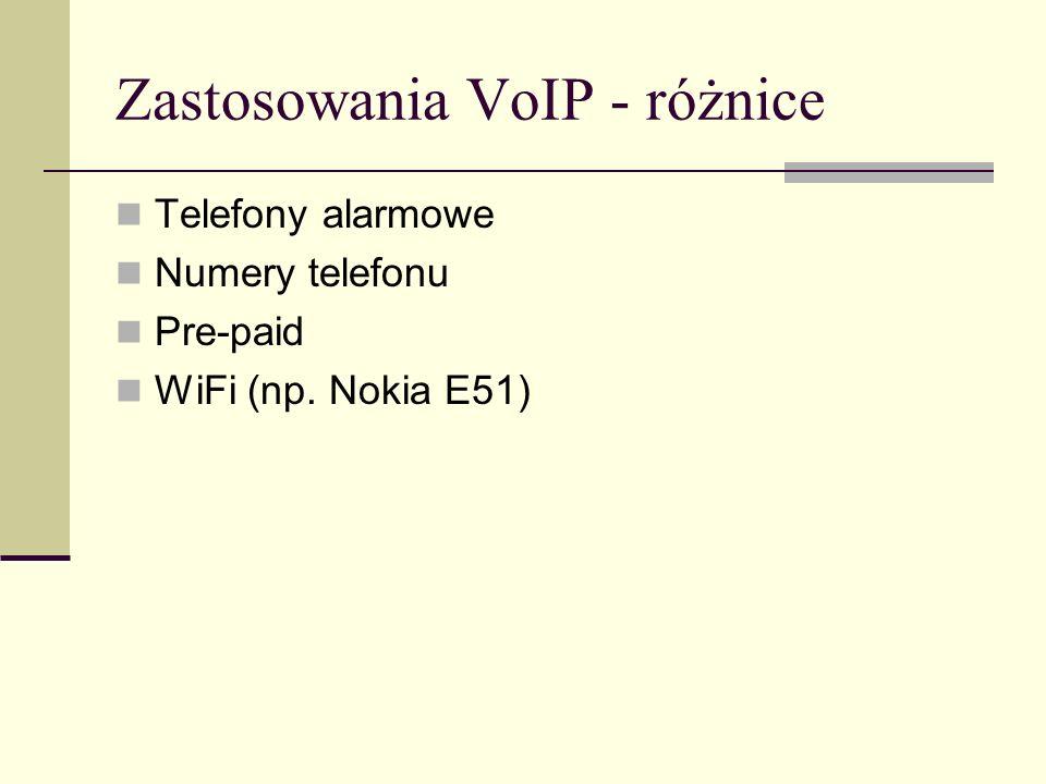Zastosowania VoIP - różnice