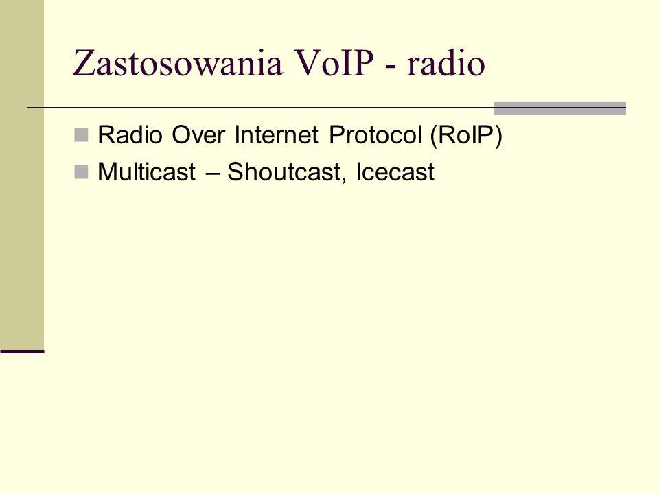 Zastosowania VoIP - radio