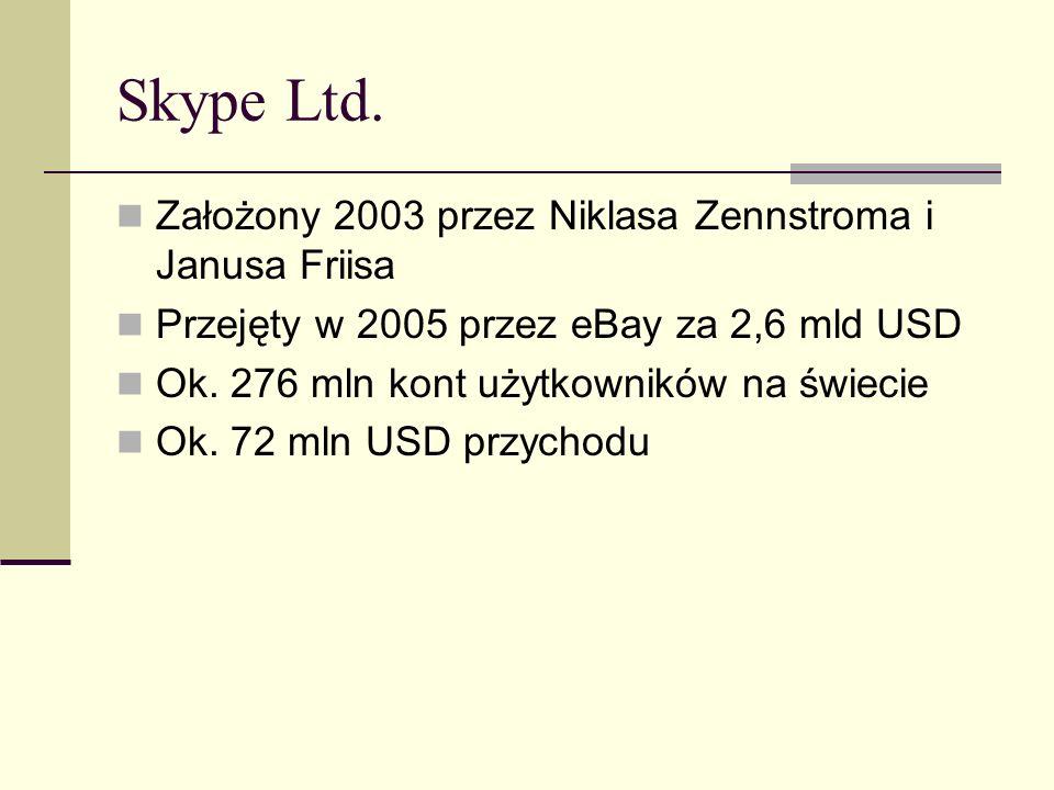 Skype Ltd. Założony 2003 przez Niklasa Zennstroma i Janusa Friisa