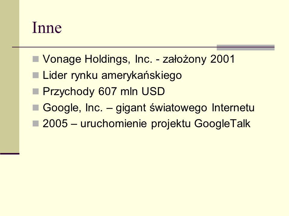Inne Vonage Holdings, Inc. - założony 2001 Lider rynku amerykańskiego