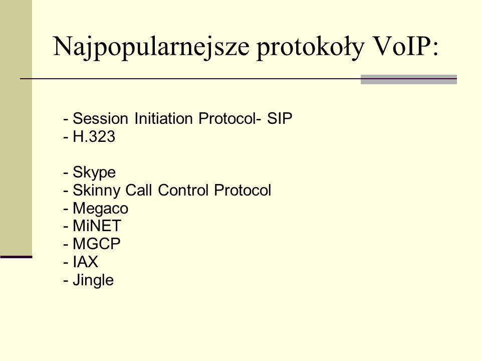 Najpopularnejsze protokoły VoIP: