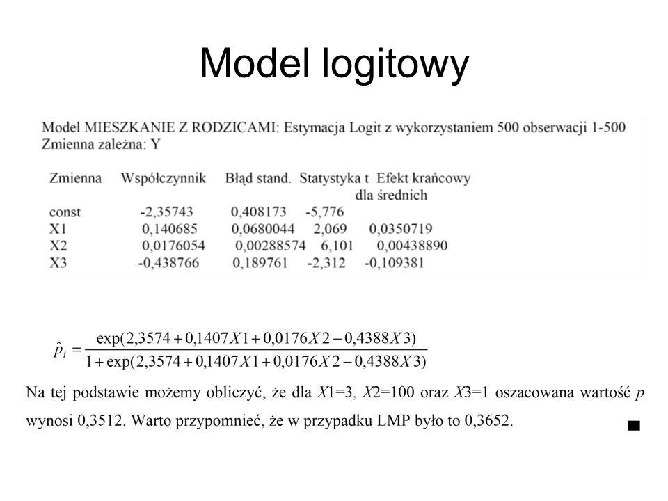 Model logitowy