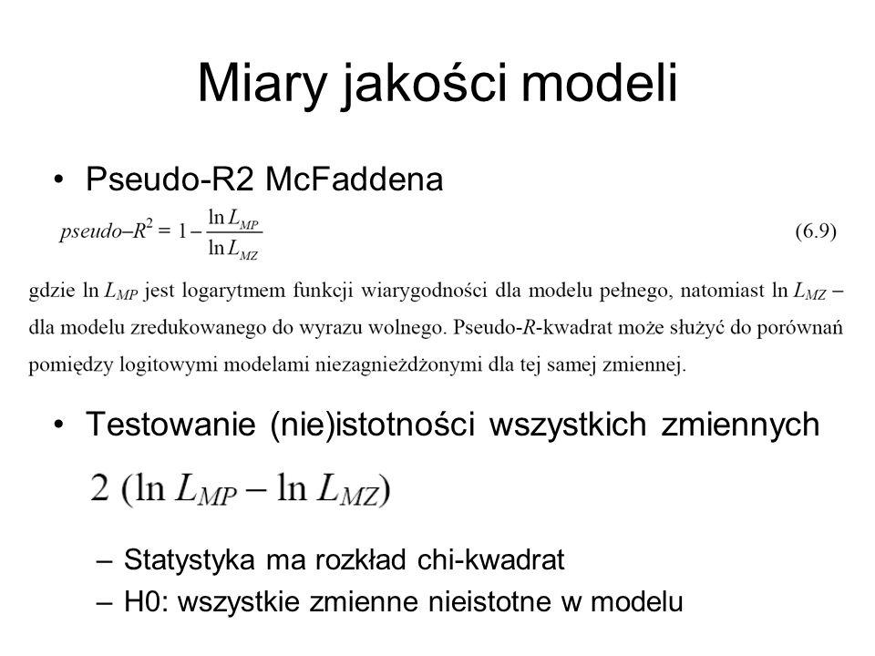 Miary jakości modeli Pseudo-R2 McFaddena