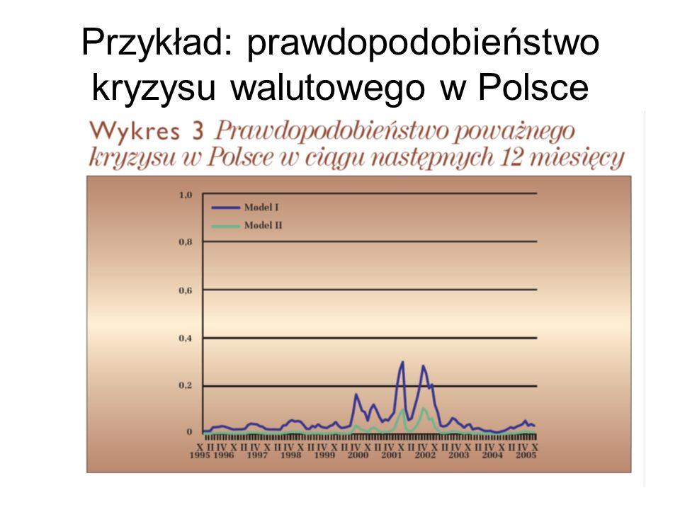 Przykład: prawdopodobieństwo kryzysu walutowego w Polsce