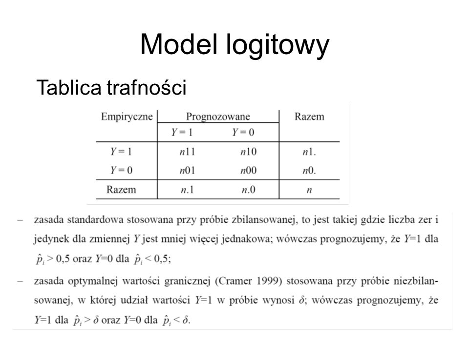 Model logitowy Tablica trafności