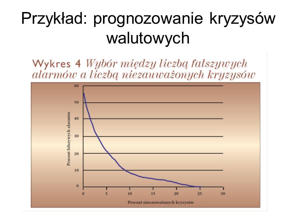 Przykład: prognozowanie kryzysów walutowych