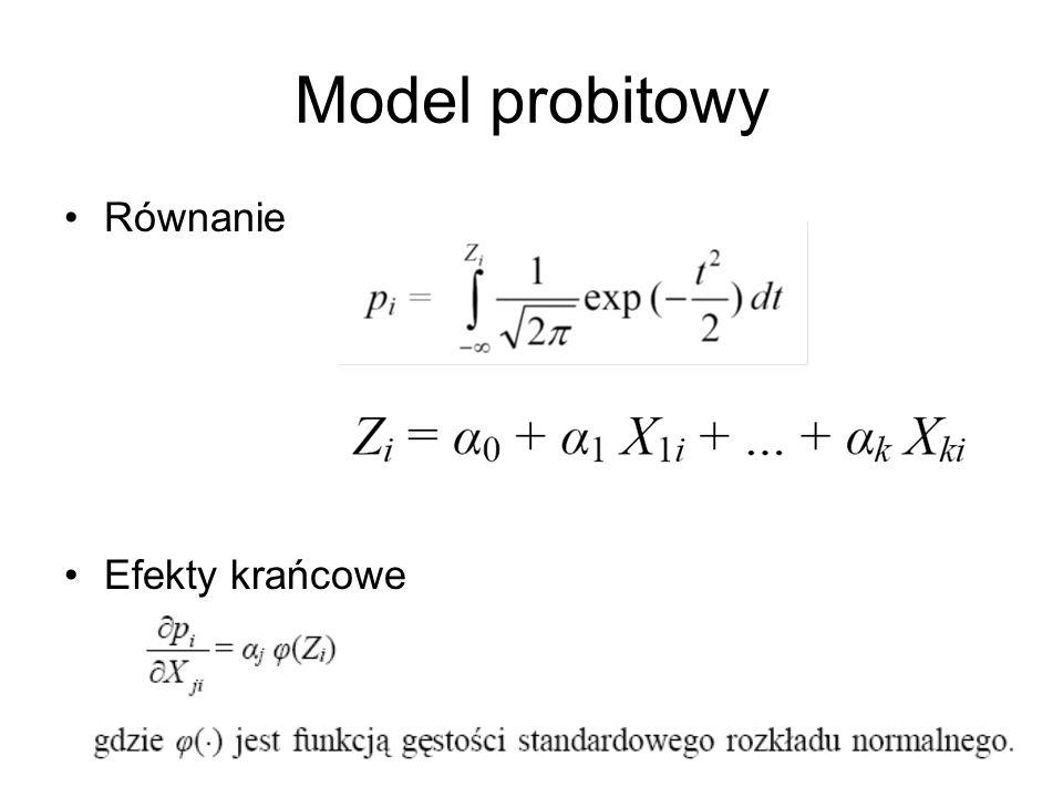 Model probitowy Równanie Efekty krańcowe