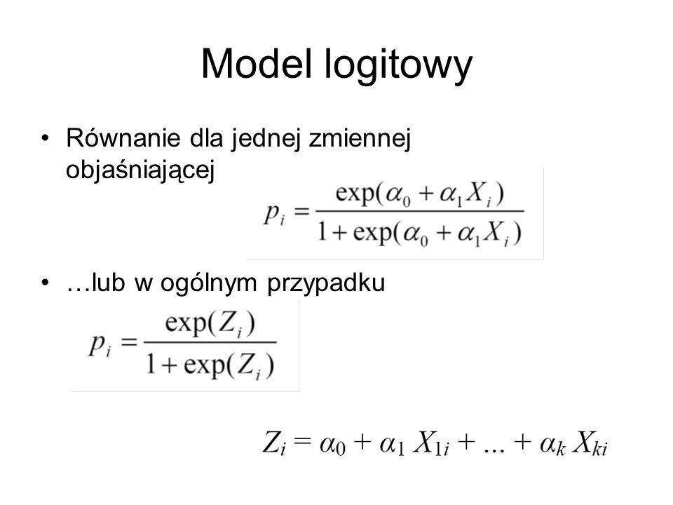 Model logitowy Równanie dla jednej zmiennej objaśniającej