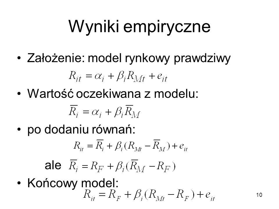 Wyniki empiryczne Założenie: model rynkowy prawdziwy