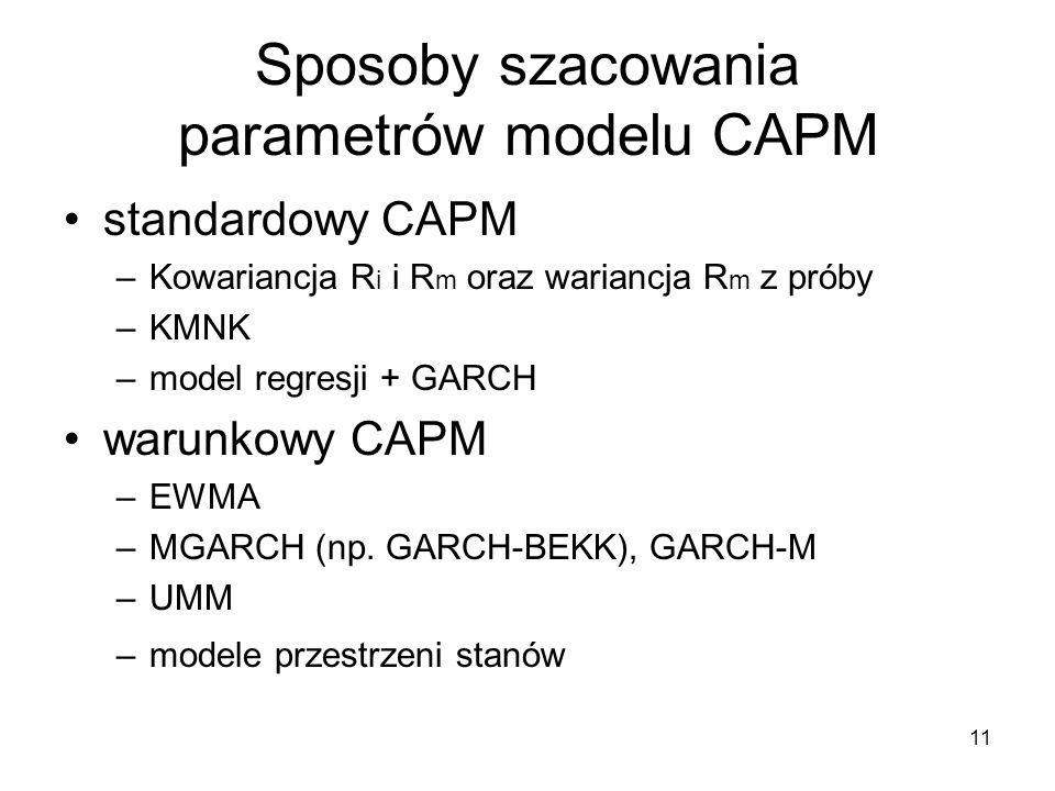 Sposoby szacowania parametrów modelu CAPM