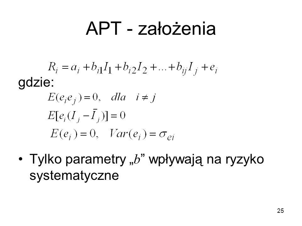 """APT - założenia gdzie: Tylko parametry """"b wpływają na ryzyko systematyczne"""