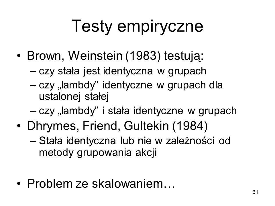 Testy empiryczne Brown, Weinstein (1983) testują: