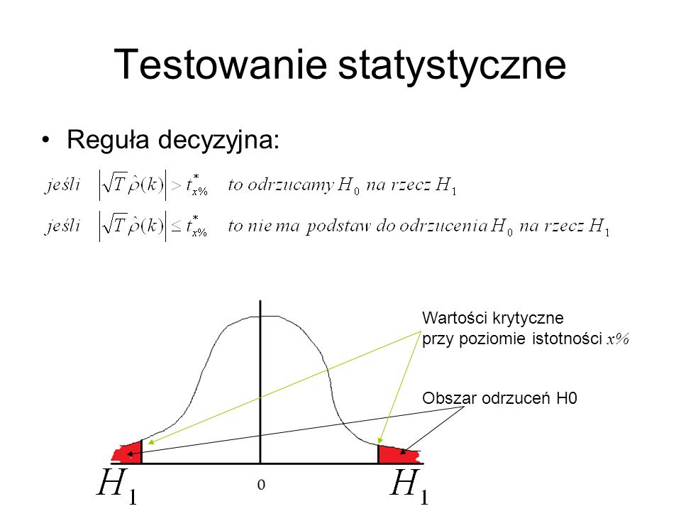 Testowanie statystyczne