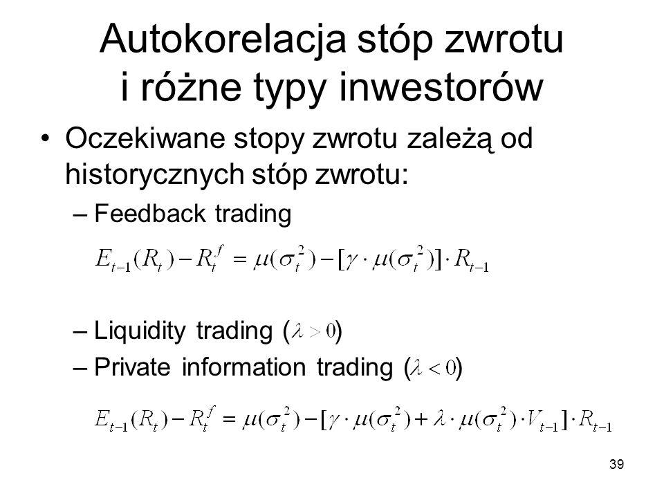Autokorelacja stóp zwrotu i różne typy inwestorów