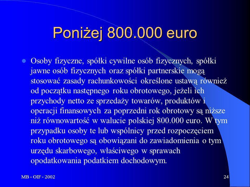 Poniżej 800.000 euro