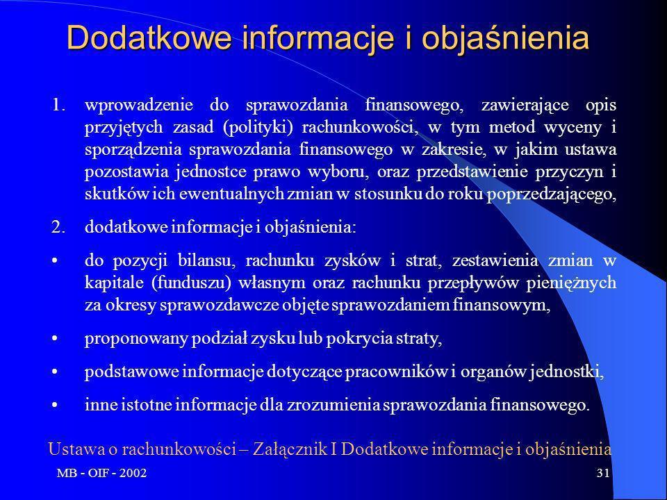 Dodatkowe informacje i objaśnienia