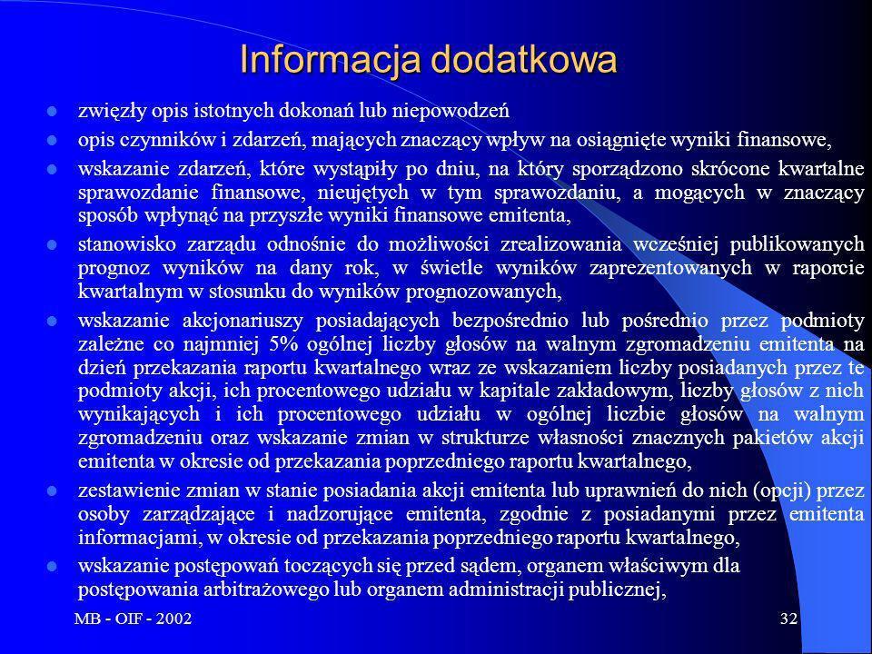 Informacja dodatkowa zwięzły opis istotnych dokonań lub niepowodzeń