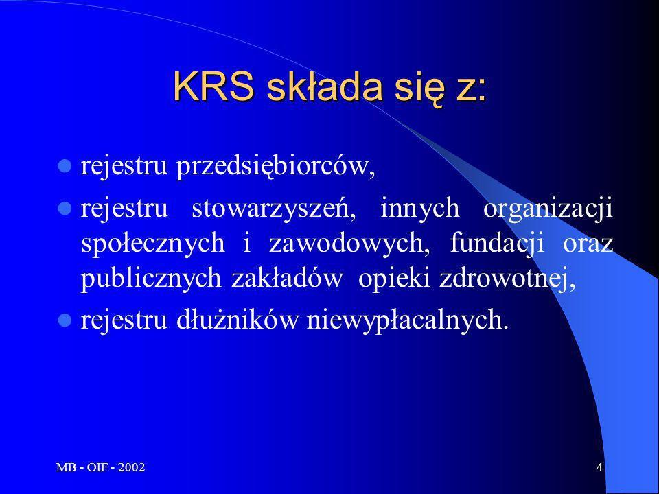 KRS składa się z: rejestru przedsiębiorców,