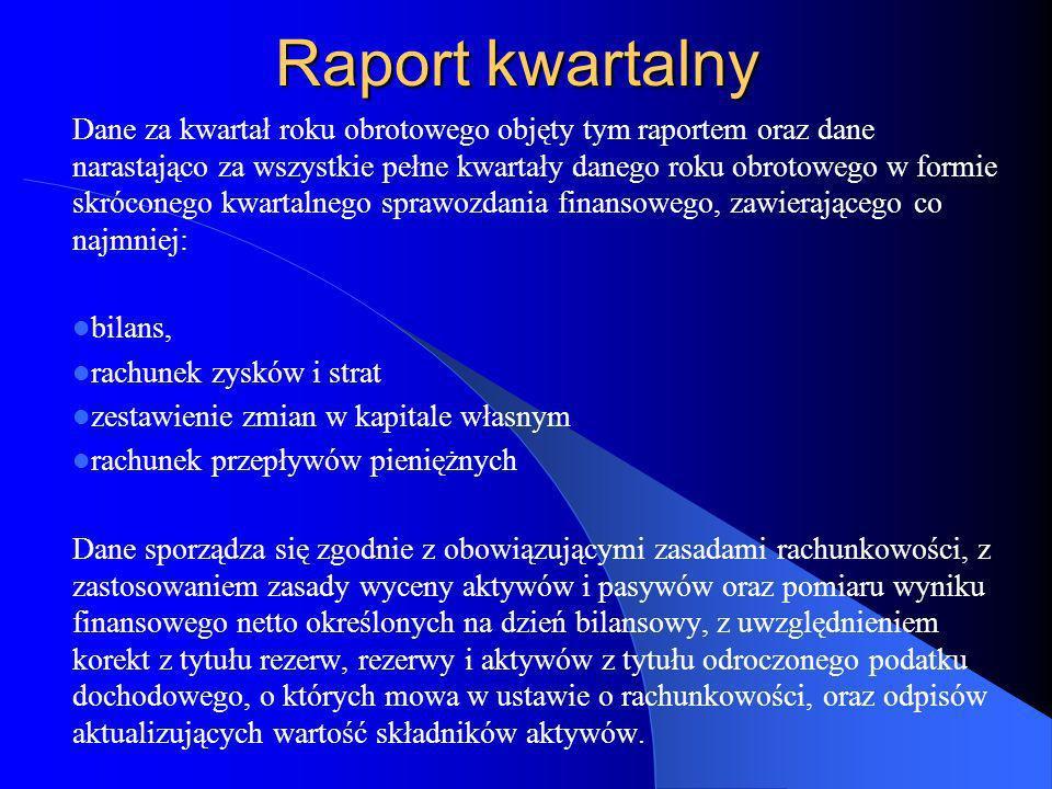 Raport kwartalny