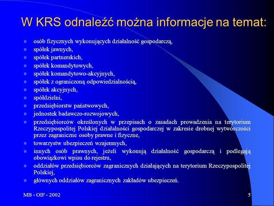 W KRS odnaleźć można informacje na temat: