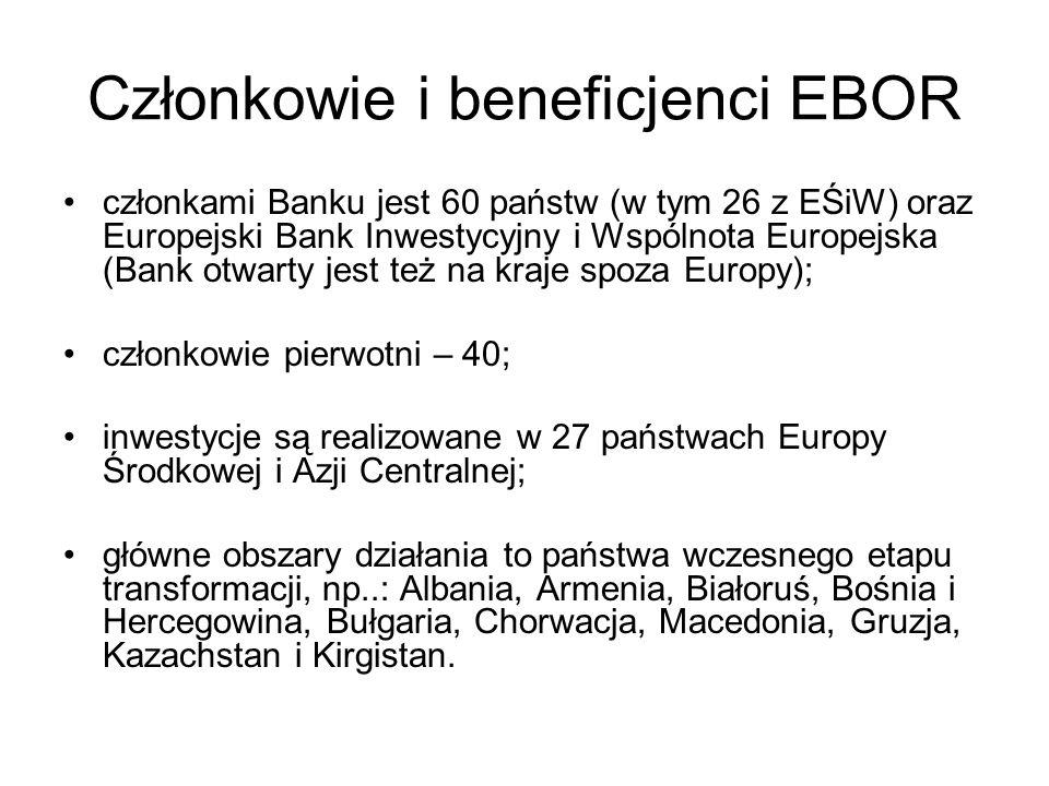 Członkowie i beneficjenci EBOR