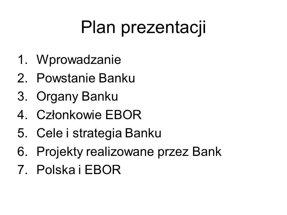 Plan prezentacji Wprowadzanie Powstanie Banku Organy Banku