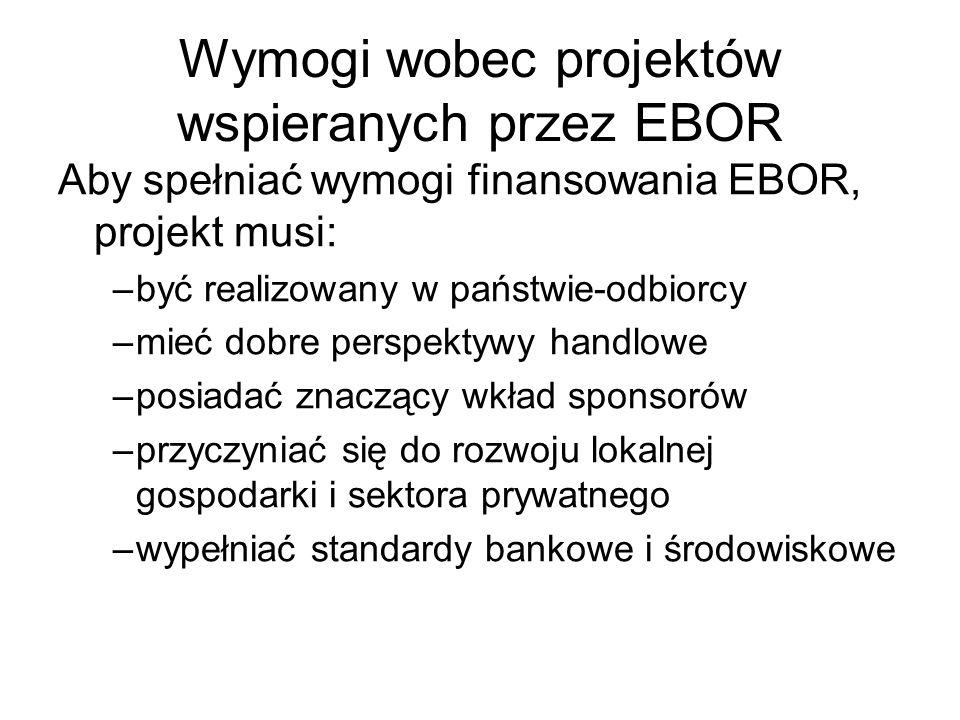 Wymogi wobec projektów wspieranych przez EBOR