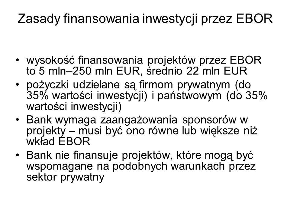 Zasady finansowania inwestycji przez EBOR