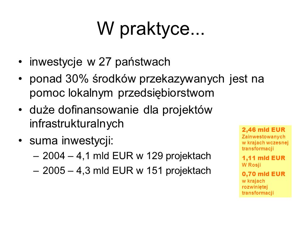 W praktyce... inwestycje w 27 państwach