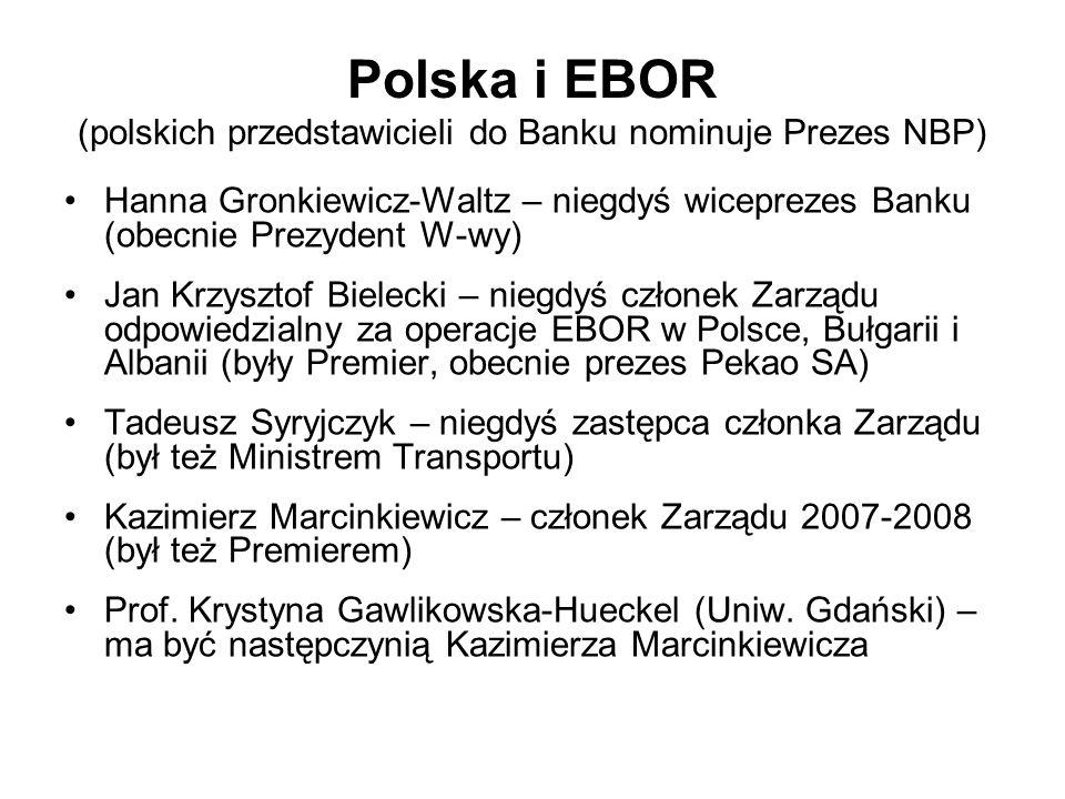 Polska i EBOR (polskich przedstawicieli do Banku nominuje Prezes NBP)