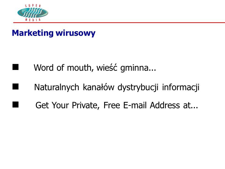 Marketing wirusowy Word of mouth, wieść gminna...