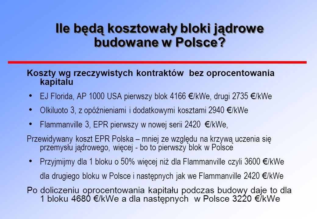 Ile będą kosztowały bloki jądrowe budowane w Polsce