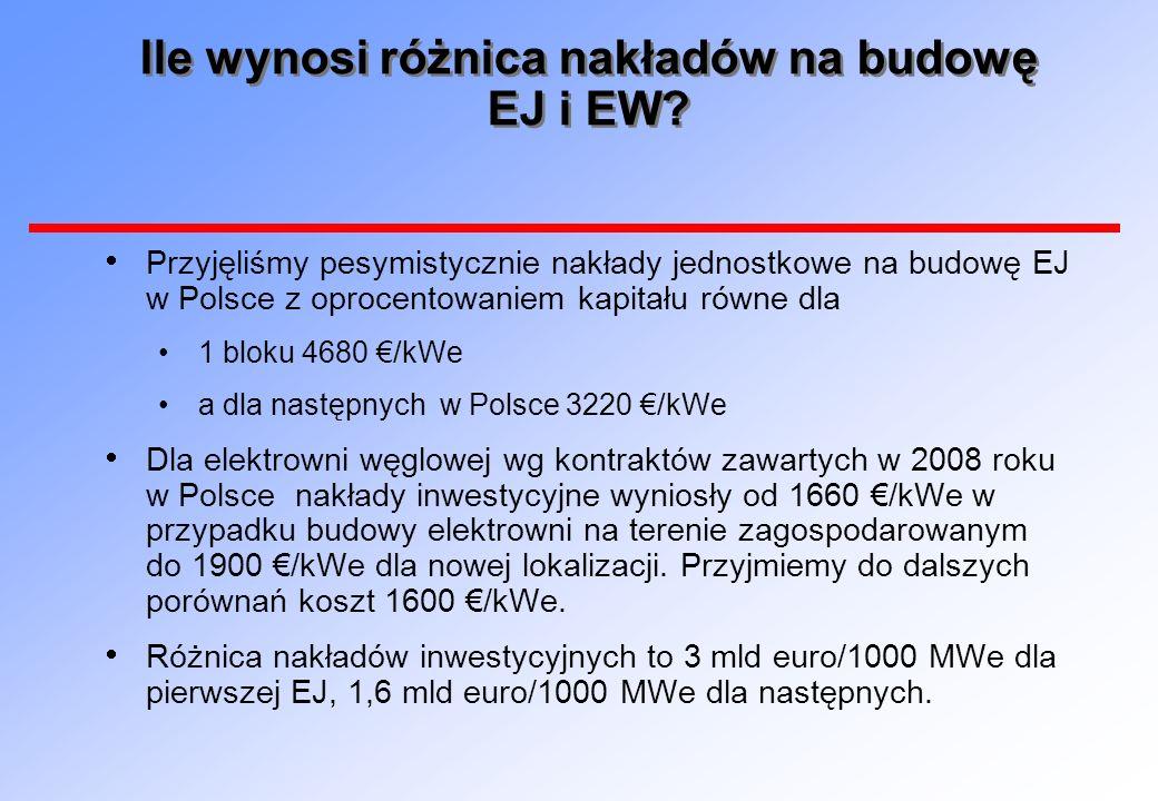 Ile wynosi różnica nakładów na budowę EJ i EW