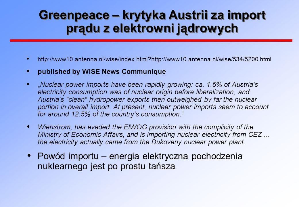 Greenpeace – krytyka Austrii za import prądu z elektrowni jądrowych