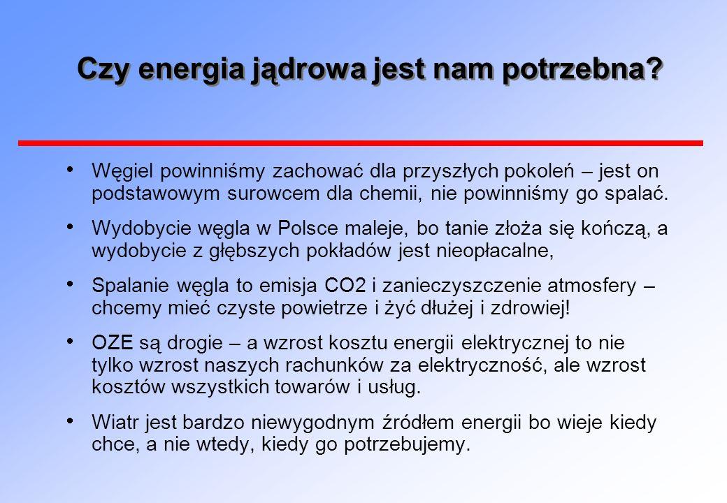 Czy energia jądrowa jest nam potrzebna