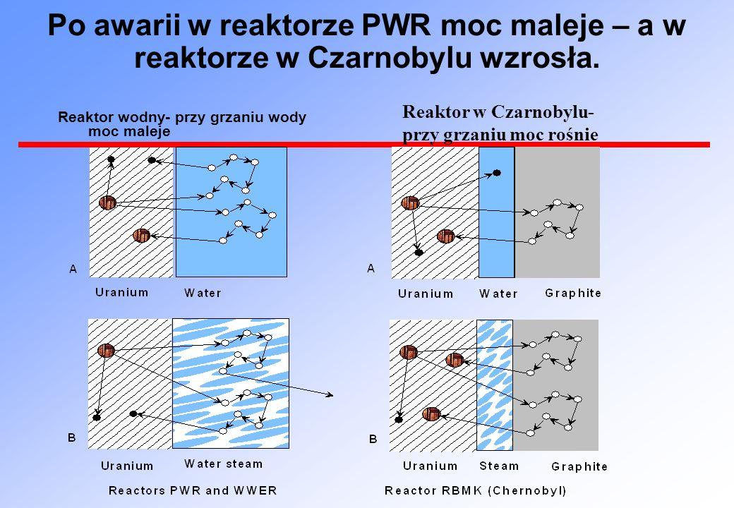Po awarii w reaktorze PWR moc maleje – a w reaktorze w Czarnobylu wzrosła.